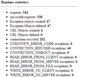 Weblogic Runtime statistics